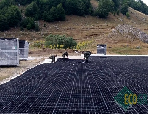 EcoGrid MOD Military Installation